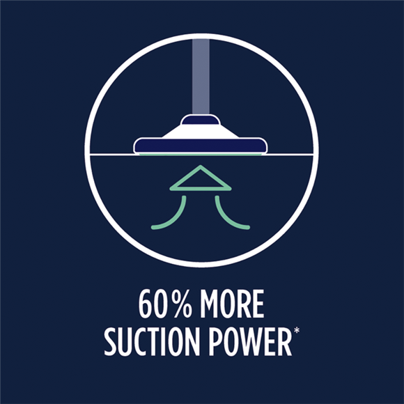 60% more suction power*