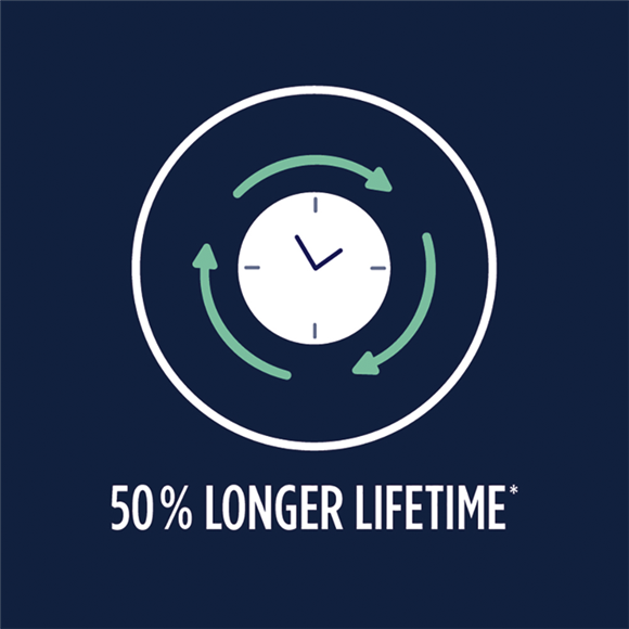 50% Longer lifetime*