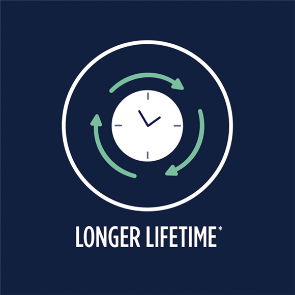 80% Longer lifetime*