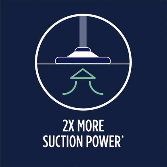 2x more suction power