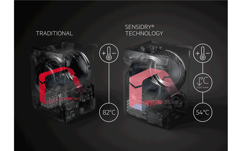 AEG 8000 Series 8kg Heat Pump Dryer T8DHC862B