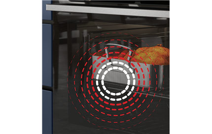 Dinner's done sooner with our fast heat up oven